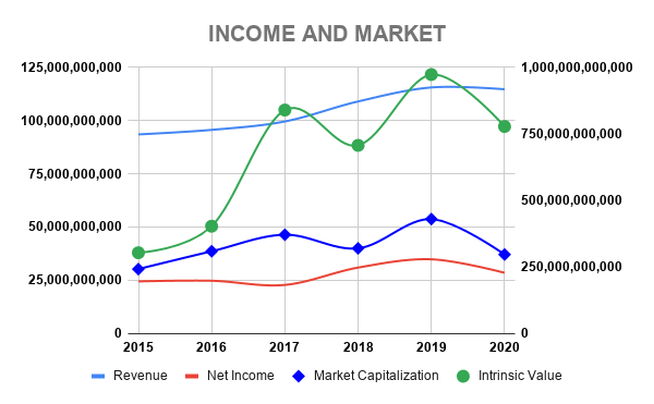 JPM INCOME AND MARKET